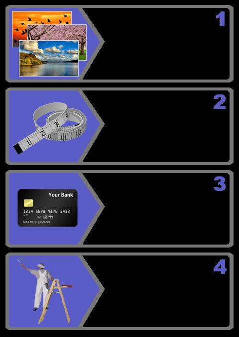 Applica lo carta da parati in 4 passaggi